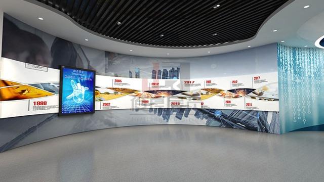 多媒体展厅设计步骤分析